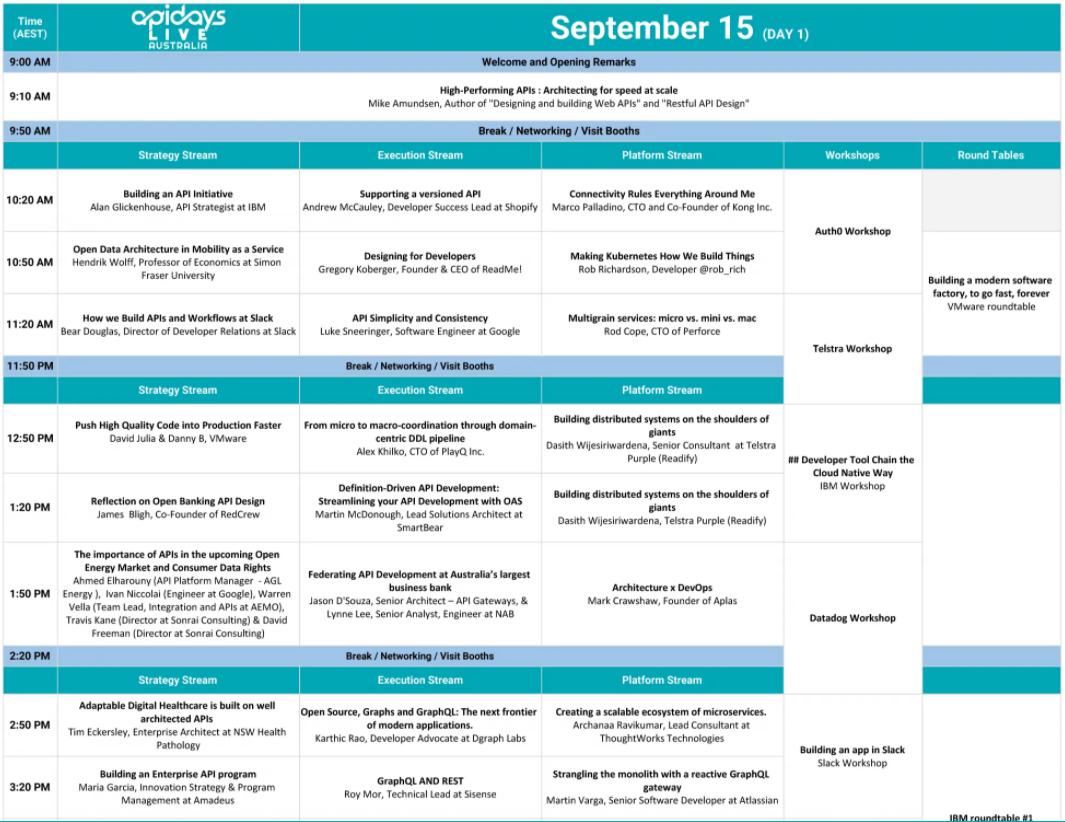 APIDays agenda day 1