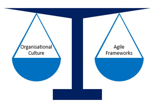 Frameworks and Culture (blue2)-1