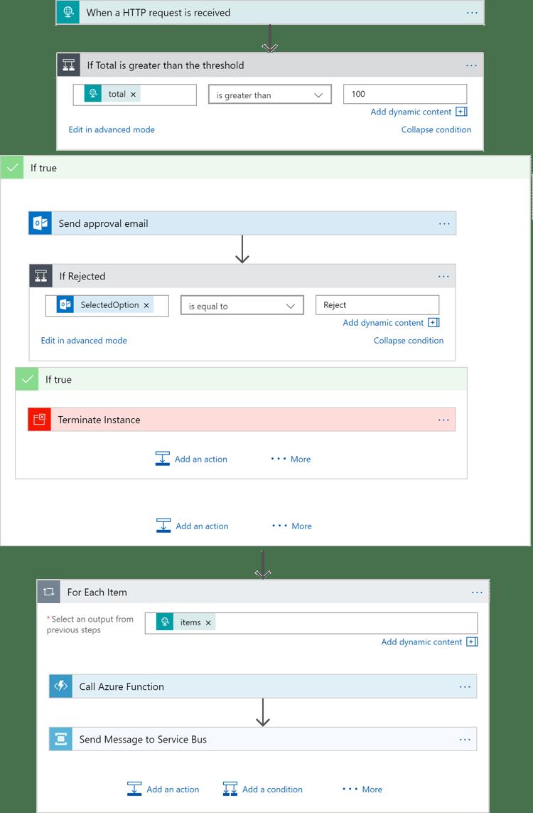 Azure Integration Platform as a Service (iPaaS) – Logic Apps