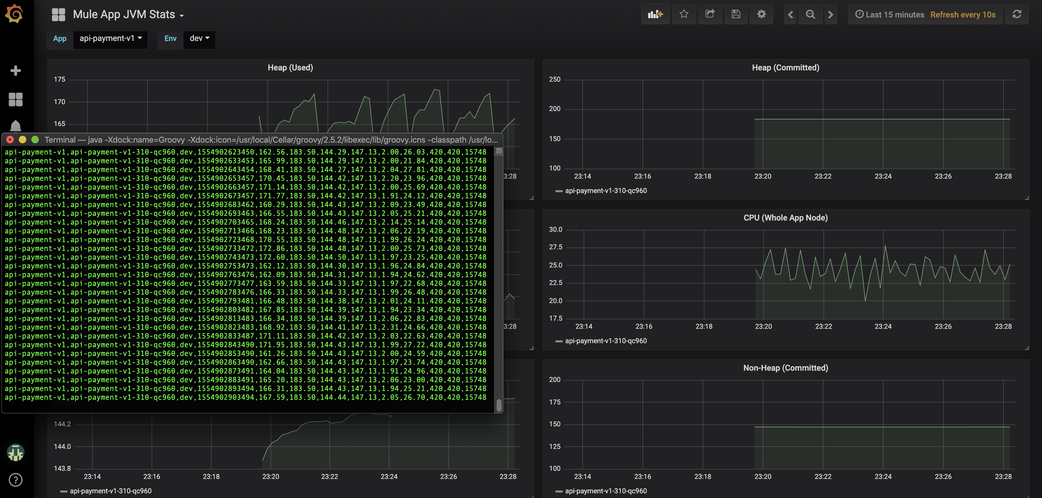screenshot of grafana displaying jvm metrics